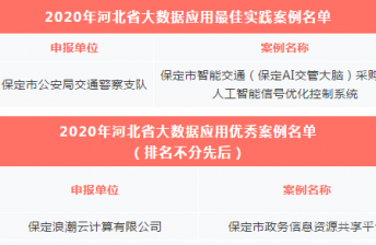 保定市14家单位和企业成功入选2020年河北省大数据应用优秀案例及数字经济创新发展示范企业